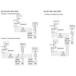 Zestaw Vidos wideodomofon S551-SKM_M323B